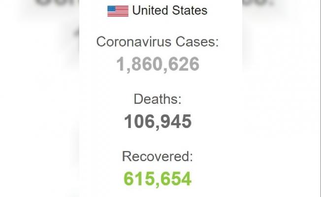 ABD'de koronavirüsten ölenlerin sayısı 106 bin 945