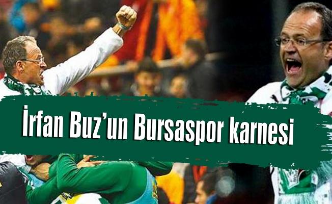 İrfan Buz'un Bursaspor karnesi