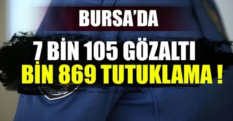 Bursa'da pandemi sürecinde bin 869 kişi tutuklandı