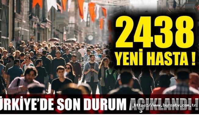 Türkiye'de son 24 saatte 2483 yeni hasta!