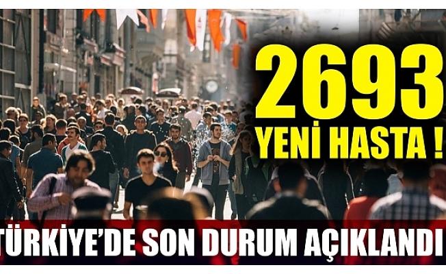 Türkiye'de son 24 saatte 2693 yeni hasta!