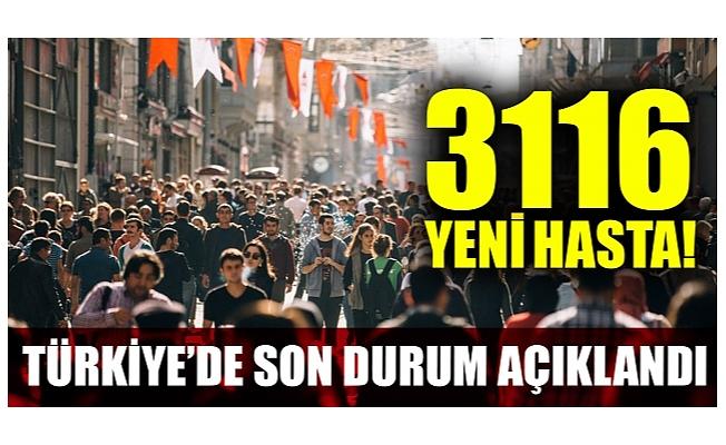 Türkiye'de son 24 saatte 3116 yeni hasta!