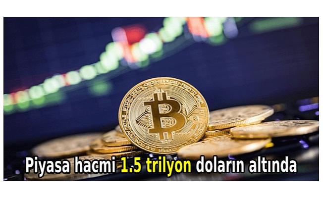 Piyasa hacmi 1.5 trilyon doların altında