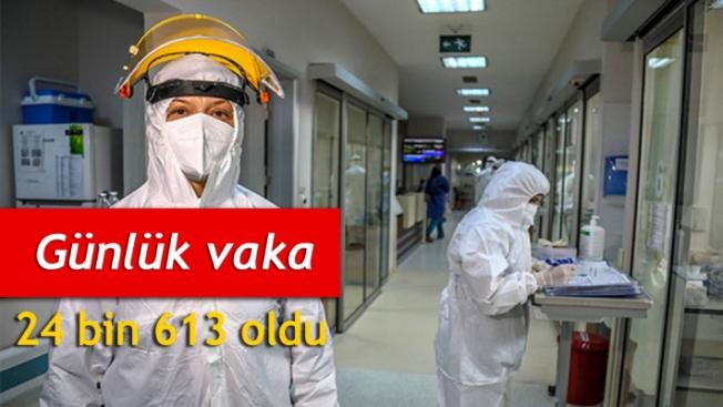 Koronavirüs salgınında günlük vaka sayısı 24 bin 613 oldu