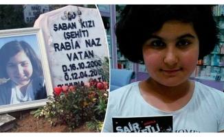 Rabia Naz ile ilgili şok rapor!