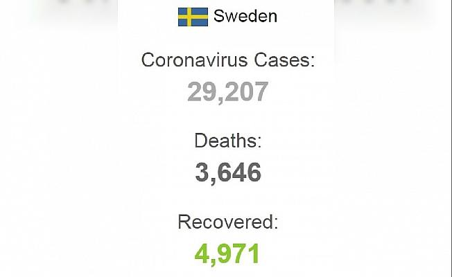 İsveç'te son 24 saatte koronavirüsten 117 ölüm