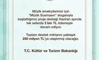 Kültür ve Turizm Bakanlığı'ndan müzik emekçilerine 3 bin TL destek