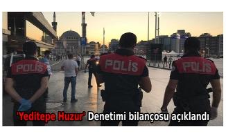'Yeditepe Huzur' Denetimi bilançosu açıklandı: 126 bin 832 TL para cezası uygulandı