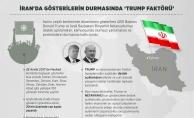 """İran'da gösterilerin durmasında """"Trump faktörü"""""""